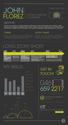 This is an awesome info graphic talking about this graphic designers skills. It is almost like a fun little resume he made to describe himself. He did an awesome job with the colors and I love the pop of blue. It is very clean and sophisticated looking and I really like the font choice he made when doing this entire design.
