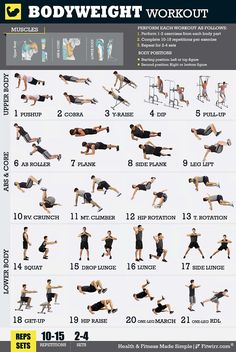 Fitwirr Men's Bodyweight Workout Poster, 18 X 24 Total-Body Home Workouts Poster for Men - A Complete Bodyweight Training Guide for Men Fitness - bodyweight Exercises to Lose Belly Fat, Build Muscles