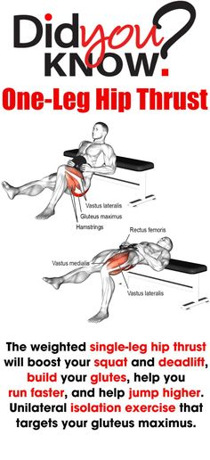 Want a better lower body? The exercise that works the hip extension better than any other is the Single Leg Hip Thrust, but to get there you'll need to progress some simpler movements. You may think the glutes get more than enough work from your squats, d Workout Splits, Butt Workout, Hip Thrust Workout, Single Leg Hip Thrust, Single Leg Deadlift, Barbell Hip Thrust, Gym Training, How To Run Faster, Gym Time
