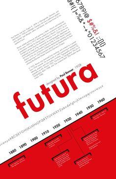 typography_poster__paul_renner_by_feckedup-d38ysup.jpg 600×928 pixels