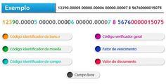 Como funciona o codigo de barras, infográficos - Blog do Robson dos Anjos