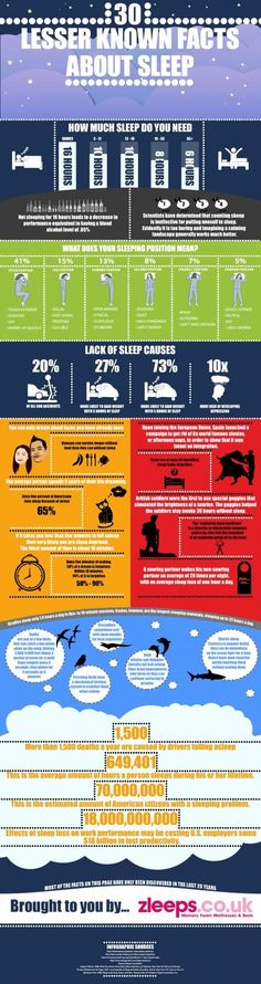 Sleep | Tipsographic | More sleep tips at http://www.tipsographic.com/ #insomniainfographic