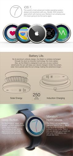 Apple iWatch by Tomas Moyano, via Behance