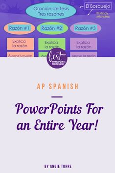 AP Spanish PowerPoints for an Entire Year Bundle Ap Spanish, Spanish Lessons, How To Speak Spanish, Learning Spanish, Advanced Grammar, Ap Exams, Grammar Practice, Spanish Vocabulary, Higher Learning