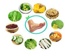 người bệnh gút cần sử dụng những thực phẩm sau