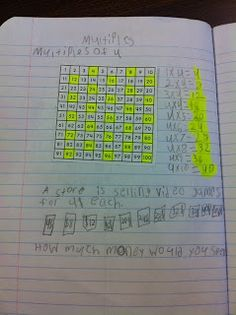 Interactive Math Notebooks: Using a hundreds chart to find multiples of factors