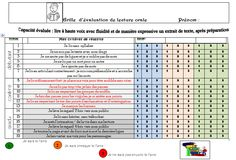 grille d'évaluation de lecture à voix haute Cycle 3, School Organisation, Writing Workshop, Workshop Ideas, Teaching French, Periodic Table, Teacher, Classroom, Math