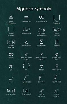 Algebra Symbols I - Math Posters More