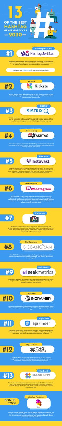 13 Hashtag Generator Tools to Fire-Up Your Social Media Strategy... Social Media Analytics, Social Media Tips, Social Media Marketing, Hashtag Generator, Digital Marketing Trends, Hashtags, A Team, Tools, Fire