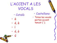 Accentuació Catalan Language, Study Motivation, Valencia, School, Vocabulary, Primary Classroom, Learning French, Motivation To Study