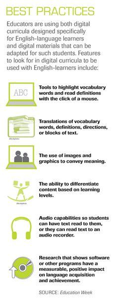 Improving Comprehension Online