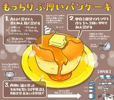 もっちりぶ厚いホットケーキ(材料はパンケーキ2個分)
