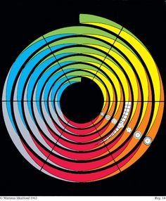 SYMBOL NO. 14 - THE COSMIC SPIRAL CYCLE 1