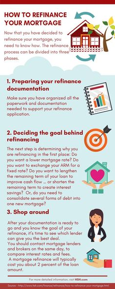 Mortgage Refinance Calculator  Excel  Refinance Calculator And