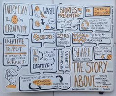 """Sketchnotes from Creative Citizens 2014 """"Creative Input Of Consumers In The Zero Waste Brand"""" (Drawn By Makayla Lewis) 