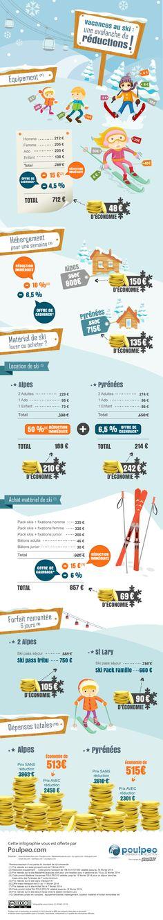 Infographie : économiser sur ses vacances au ski #vacances #hiver #economiser #winter #ski #sportdhiver #infographie