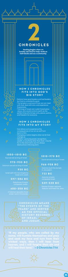 Everything You Need To Know About 2 Chronicles   Articles   NewSpring Church