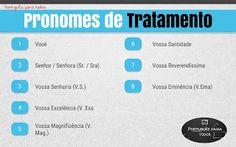 Português para todos: Pronomes de Tratamento