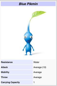 Blue pikmin cards