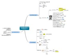 http://visualmapping.info/