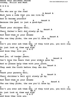 Your Song Chords Your Song Elton John Lead Sheet Fake Book Digital Sheet Music. Your Song Chords Your Song Elton John Guitar Tutorial Video. Guitar Acoustic Songs, Easy Guitar Songs, Guitar Chords For Songs, Guitar Sheet Music, Sheet Music Notes, Song Sheet, Lyrics And Chords, Digital Sheet Music, Me Too Lyrics