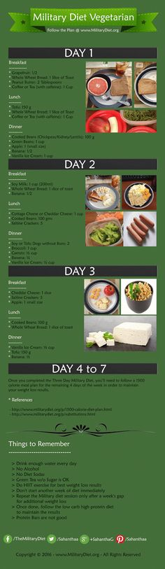 Vegetarian Military Diet Plan for weight loss. Follow the sample military diet for vegetarians. You'll find different Meat substitutes in this meal plan.