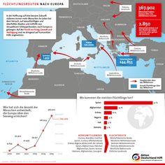 Unsere Infografik zu den Flüchtlingsrouten nach Europa.
