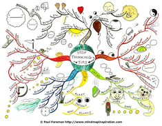 Stop Thinking Tips Mind Map by Paul Foreman