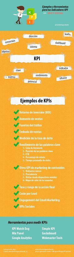 ejemplos kpi y herramientas infografía