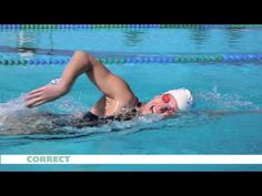 How to Breathe when Swimming - YouTube