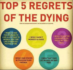 Top 5 regrets of dying