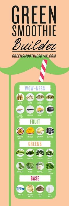 Green Smoothies Inspiration Recipe Builder