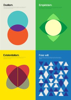 Philographics by Genís Carreras Book Design, My Design, Graphic Design, Graphic Art, Resume Design, Branding Design, Branding And Packaging, Design Minimalista, Minimal Poster