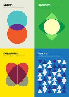 Minimalist posters: Conceitos filosóficos // cartazes minimalistas, sempre divertidos, dessa vez sobre conceitos filosóficos.