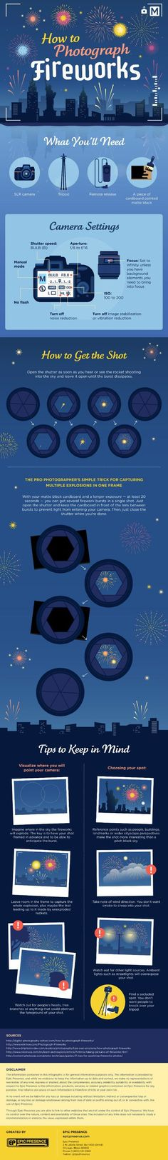 Photography tips | You Can Use this infographic to Take Better Photos of Fireworks at night