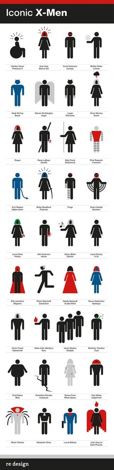 Superheroes Supervillains icons | Pic | Gear