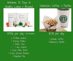 Arbonne's 30 Days to Healthy Living: a smart way to look at it. To learn more visit stacywrenn.arbonne.com