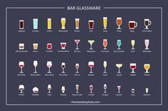 Chart showing the different types of bar glasses
