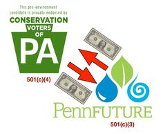 PennFuture and Conservation Voters of PA, two tax-exempt environmental film-flam groups, have decided to partner, making a mockery of charity taxation rules.  http://naturalgasnow.org/tax-exempt-enviro-flim-flam-groups-partner/