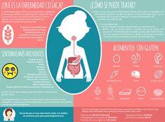 Celiaquía en bebés y niños. Infografía completa. Más información en el post.