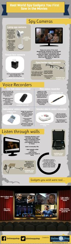 Real world spy gadgets, you first saw in the movies!! Great infographic.