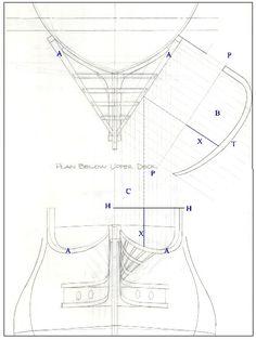 Forums POF Build Logs 196 HMS Victory Scratchbuild