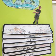 Love this idea - from sunny day in second grade blog