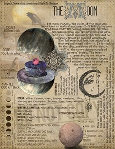 Planetary Magick is the art of evoking and directing forces or energy currents, derived from and associated with the seven tradit Magia Elemental, Elemental Magic, Wiccan Spell Book, Grimoire Book, Magick Spells, Green Witchcraft, Herbal Magic, Baby Witch, Moon Magic