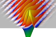 #Graphene spintronics crowned latest Moore's Law extender contender