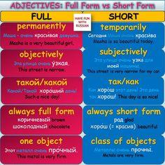 Adjectives full form vs short form