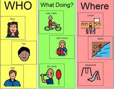 "Answering ""Wh"" questions: Combining Auditory and Visual to Support Learning - Pinned by @PediaStaff – Please Visit http://ht.ly/63sNt for all our pediatric therapy pins"