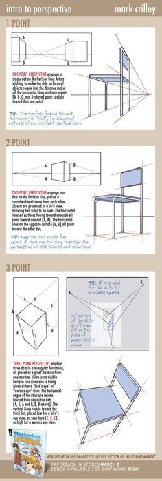 """A brief summary of the principles of perspective drawing. I've adapted this from the much more in-depth section of """"Mastering Manga,"""" in which I devote . Intro to Perspective: and 3 Point One Point Perspective, Perspective Art, Perspective Drawing Lessons, Drawing Skills, Drawing Techniques, Doodle Drawing, Drawing Lips, Drawing Desk, Technical Drawing"""