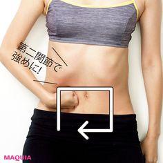 腸腰筋をゆるめて下腹撃退下腹がぽっこり出ている人は、腸腰筋(腰の骨と太ももをつなぐ太い筋肉)が縮んでいるケースがほとんど。ゆるめることで下半身の血流がアップし、ヒップアップにもつながります。そけい部を親指でプッシュ脚の付け根を、両手の...