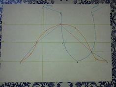 Hoe een mouw tekenen voor een mouwloos patroon ?